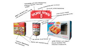 Wong WIng Asian Packaged Foods before the rebrand, old failed packaging, Chinese Food, Magazine Award, Advertising, Fast Consumer, McKay, rebranding, branding and identity, brand strategy, story platform